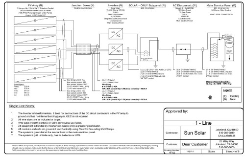 Sample solar permit plan - 1-Line drawing